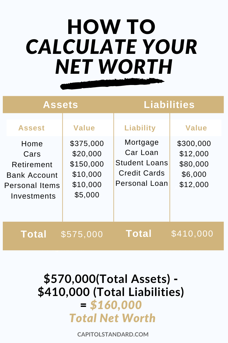 How-to-Calculate-your-net-Worth