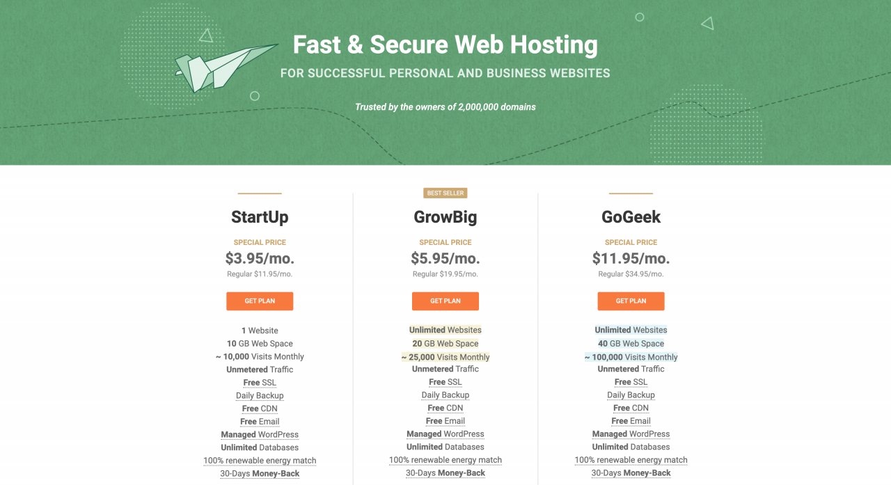 siteground-web-hosting-branding-brand-build-website-start-blogging-create-website